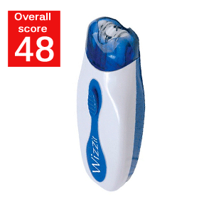 Wizzit Hair Remover Rating